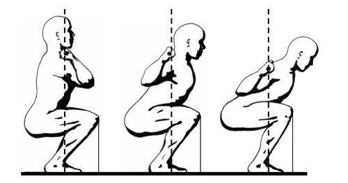 Squat là gì ? Hướng dẫn tập squat đúng cách nhất Thể Hình Channel