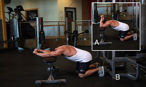 Kneeling Cable Triceps Extension