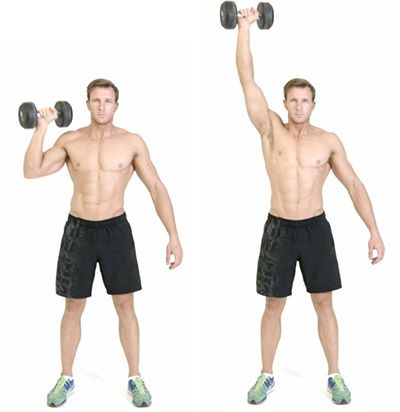Tập luyện điều chỉnh sức mạnh cánh tay bị yếu