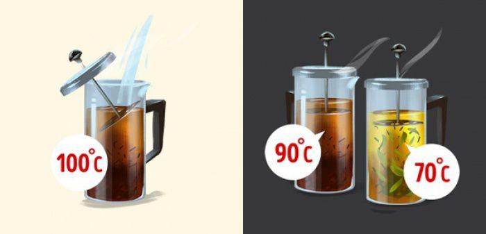 Không sử dụng nước quá nóng để pha trà