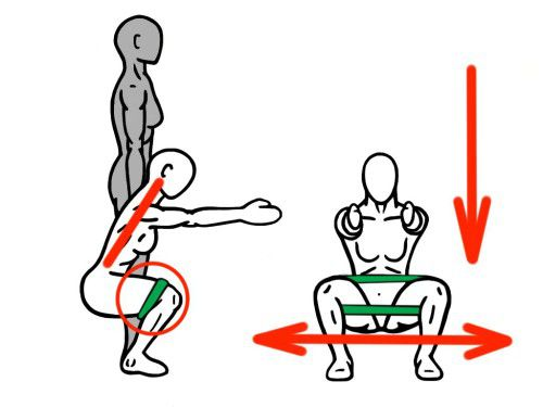 Band Activated Squats - Squat với dây chun