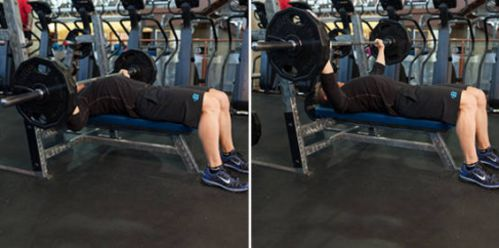 Barbell Bench Press Wide Grip