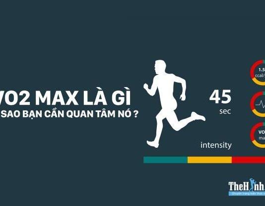 VO2 Max là gì ? Tại sao nó lại quan trọng với vận động viên ?