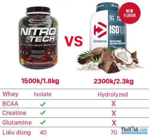 So sánh Muscle Tech Nitro Tech với Isos 100