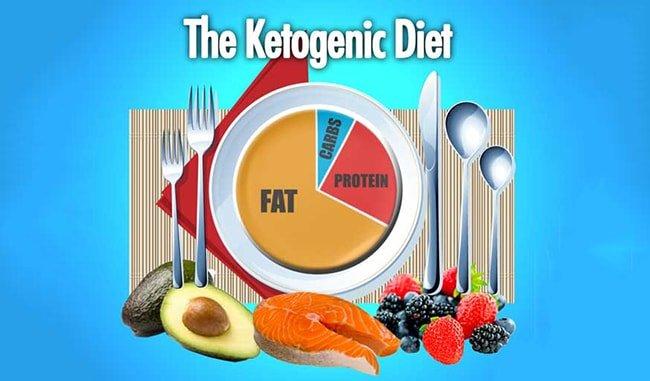 4 lí do thực đơn giảm cân KETO có thể không tốt như bạn nghĩ