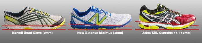Chỉ số Heel to toe trên giày chạy bộ