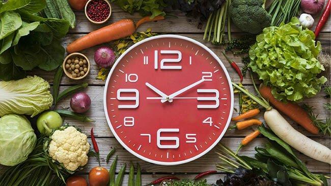 Thời gian ăn đúng giờ khi ăn Carbs, Chất béo và protein