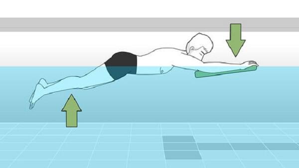 Hướng dẫn cách sử dụng phao ôm Kickboard tập bơi cơ bản và nâng cao