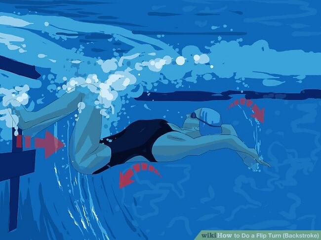 8 bước thực hiện kĩ thuật santo quay vòng trong bơi ngửa