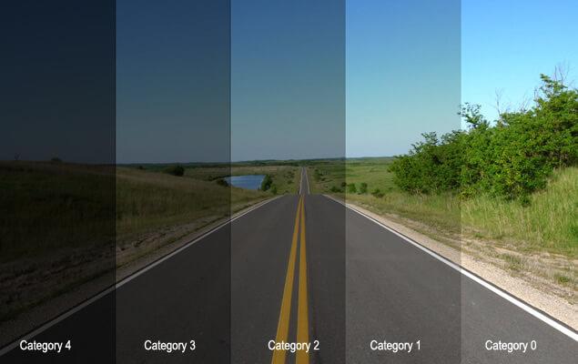 Độ đổi màu của kính râm chống nắng